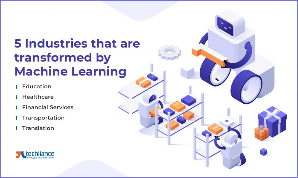 5 Industries that are transformed by Machine Learning