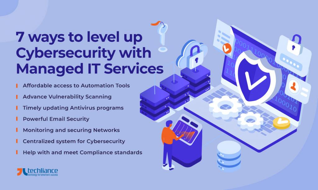 7 ways to level up Cybersecurity with Managed IT Services
