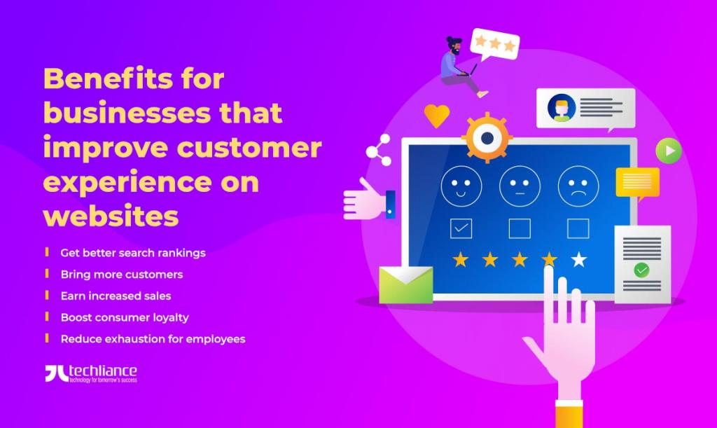 Benefits for businesses that improve customer experience on websites