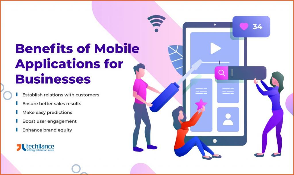 Benefits of Mobile Applications for Businesses