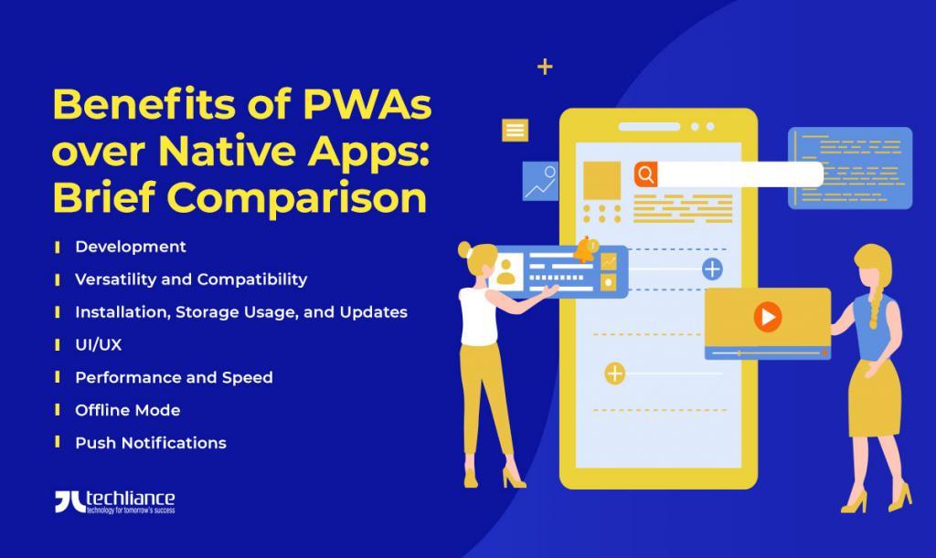 Benefits of PWAs over Native Apps - Brief Comparison