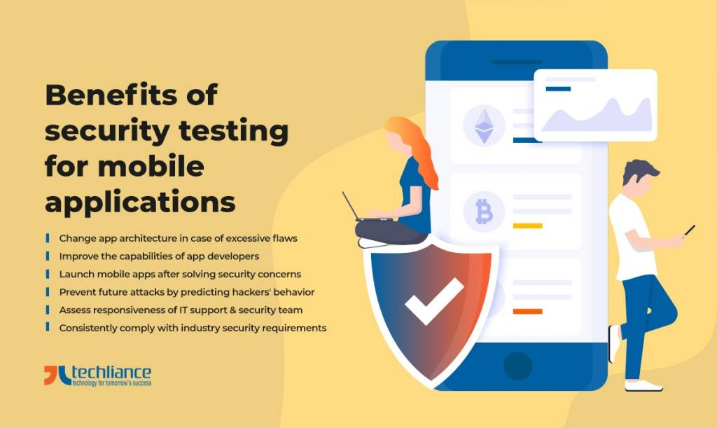 Benefits of security testing for mobile applications