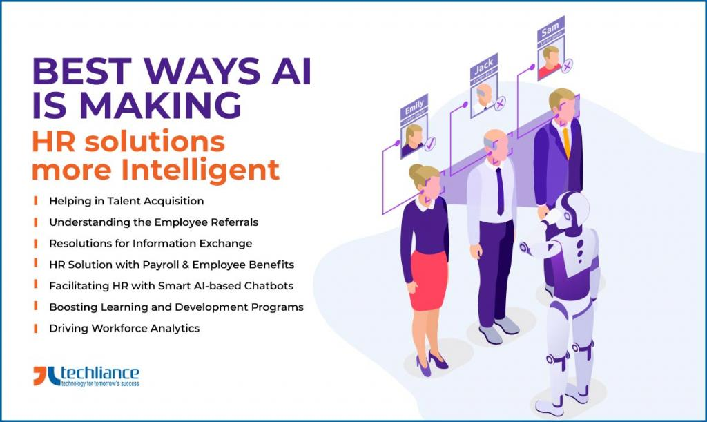 Best ways AI is making HR solutions more Intelligent