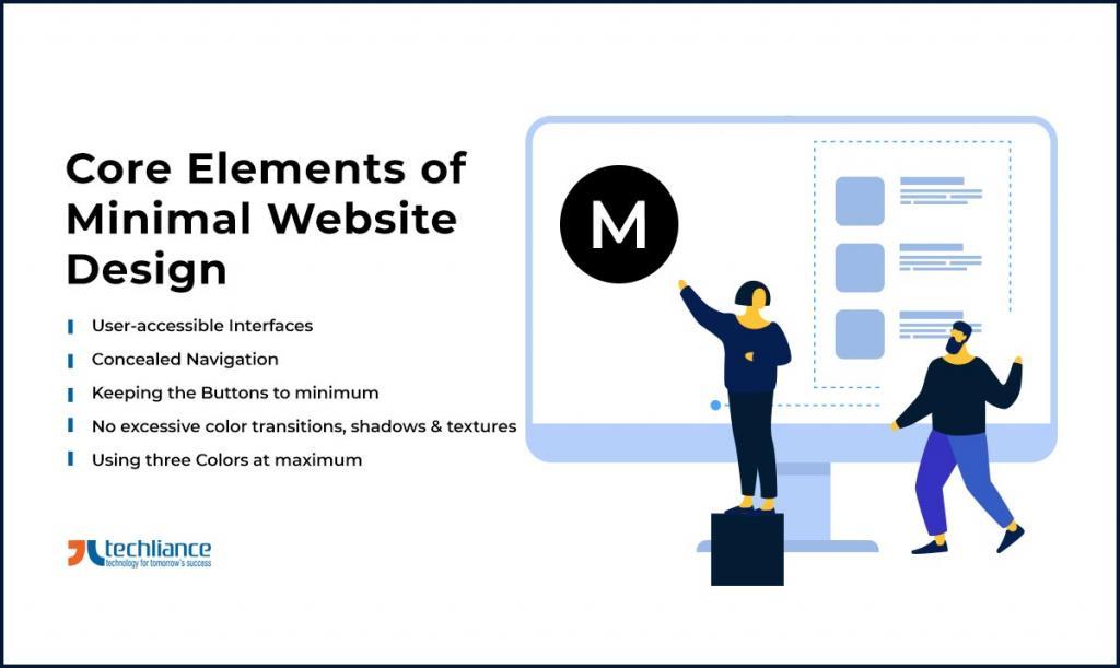Core Elements of Minimal Website Design