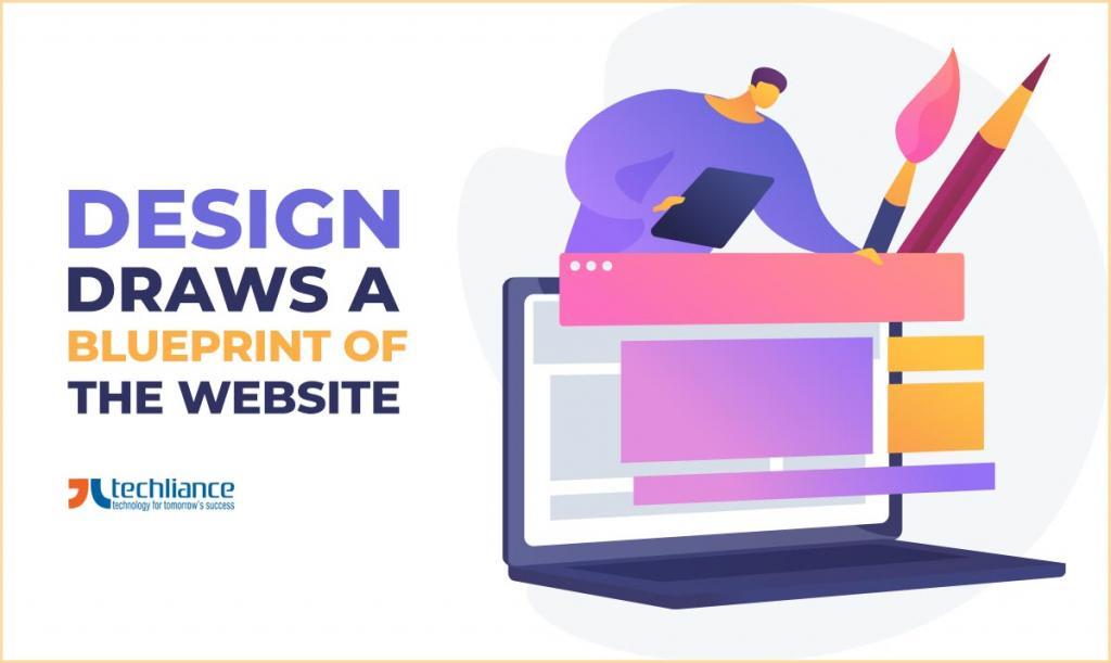 Design draws a blueprint of the Website