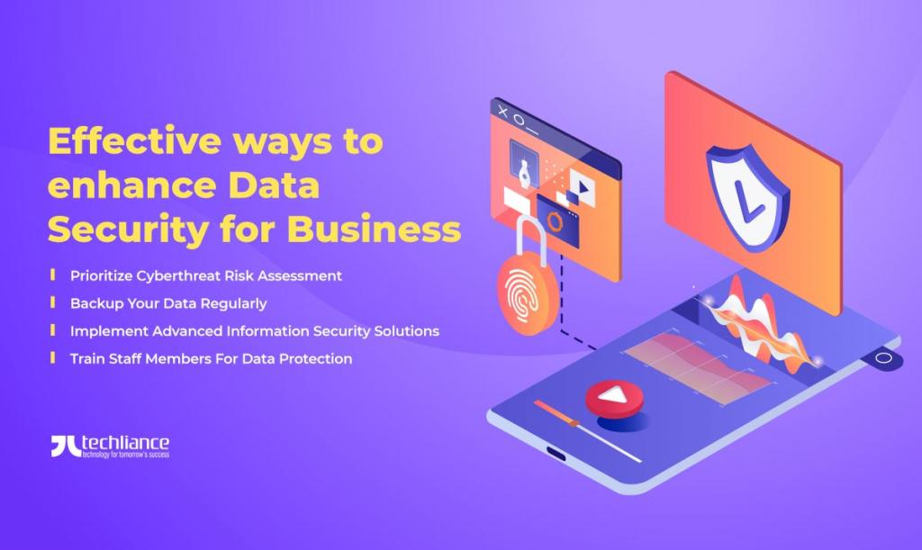 Effective ways to enhance Data Security for Business