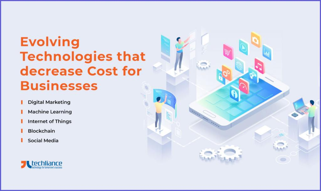 Evolving Technologies that decrease Cost for Businesses