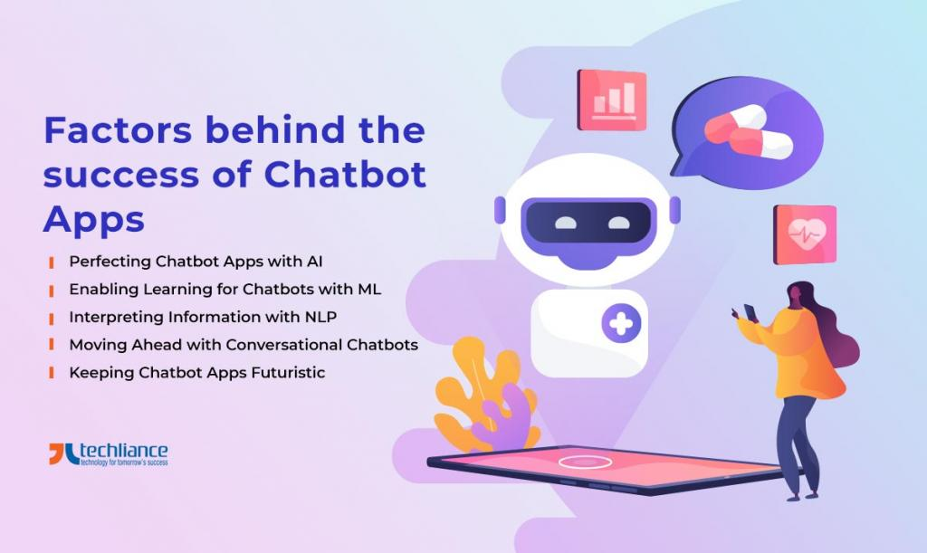 Factors behind the success of Chatbot Apps