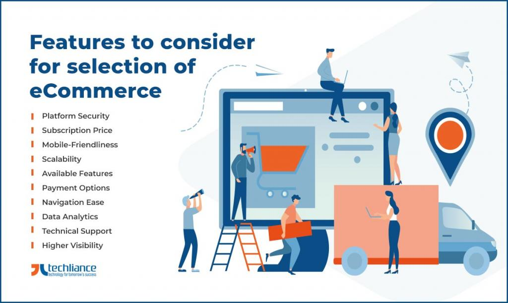 Features to consider for selection of eCommerce Platforms
