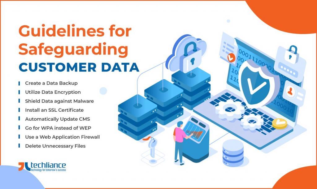 Guidelines for Safeguarding Customer Data