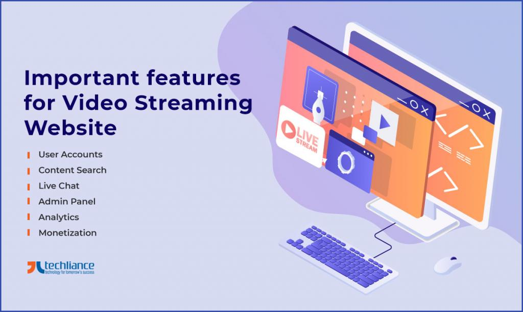 Important features for Video Streaming Website