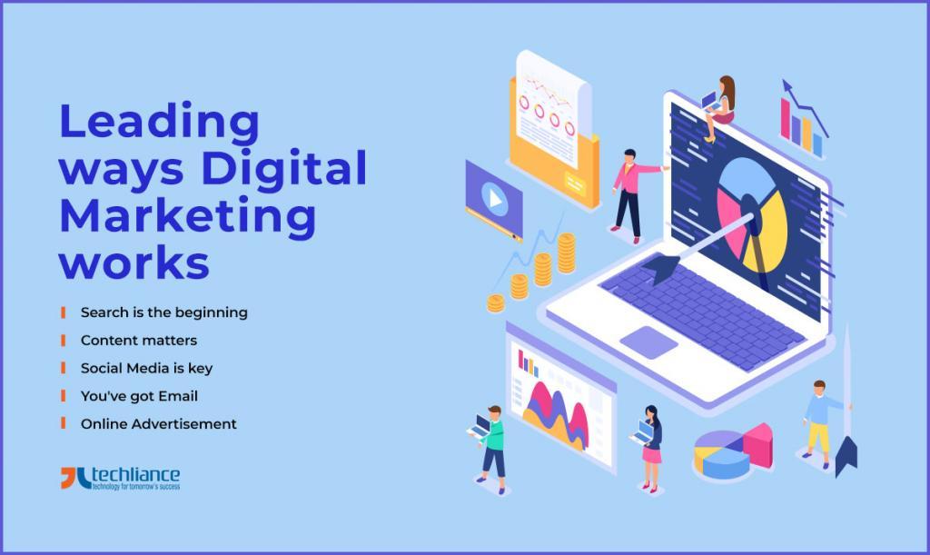 Leading ways Digital Marketing works