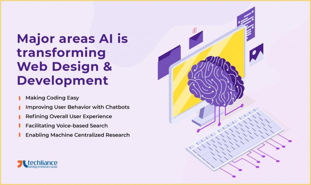 Major areas AI is transforming Web Design and Development