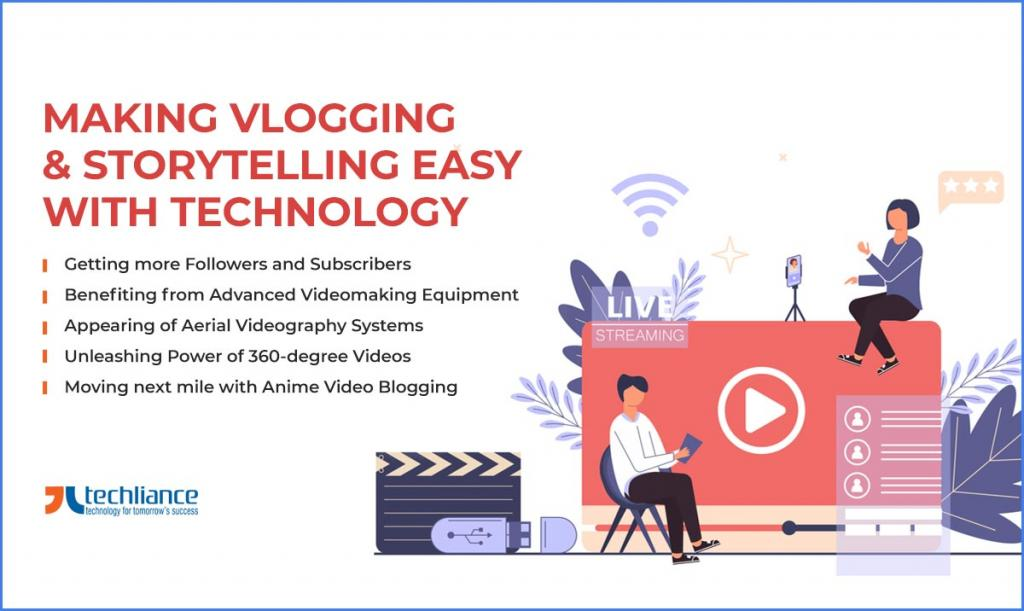 Making Vlogging and Storytelling easy with Technology