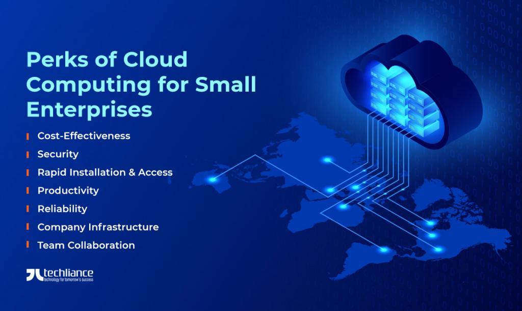 Perks of Cloud Computing for Small Enterprises