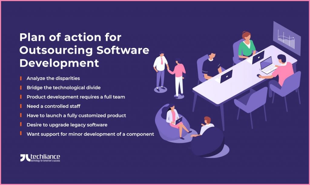 Plan of action for Outsourcing Software Development