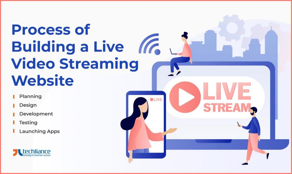 Process of Building a Live Video Streaming Website