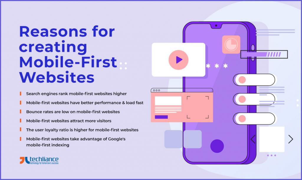 Reasons for creating Mobile-First Websites