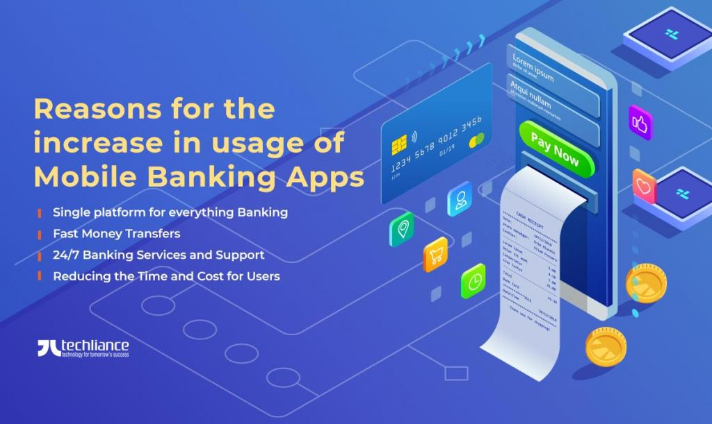 Reasons for the increase in usage of Mobile Banking Apps