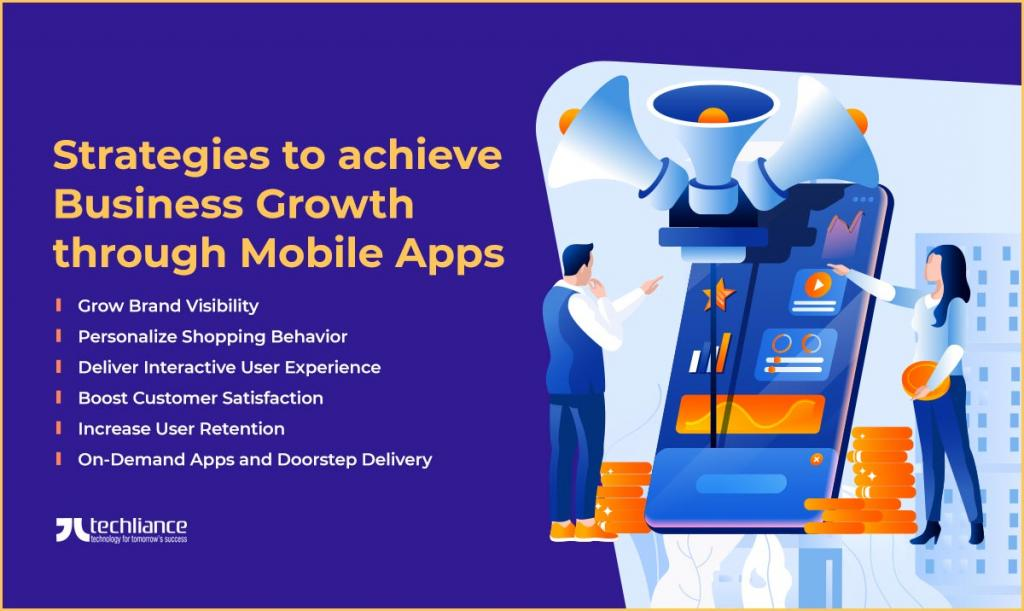 Strategies to achieve Business Growth through Mobile Apps