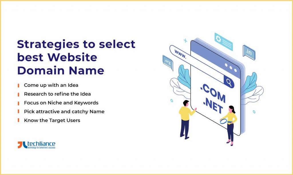 Strategies to select best Website Domain Name