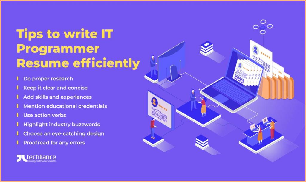 Tips to write IT Programmer Resume efficiently