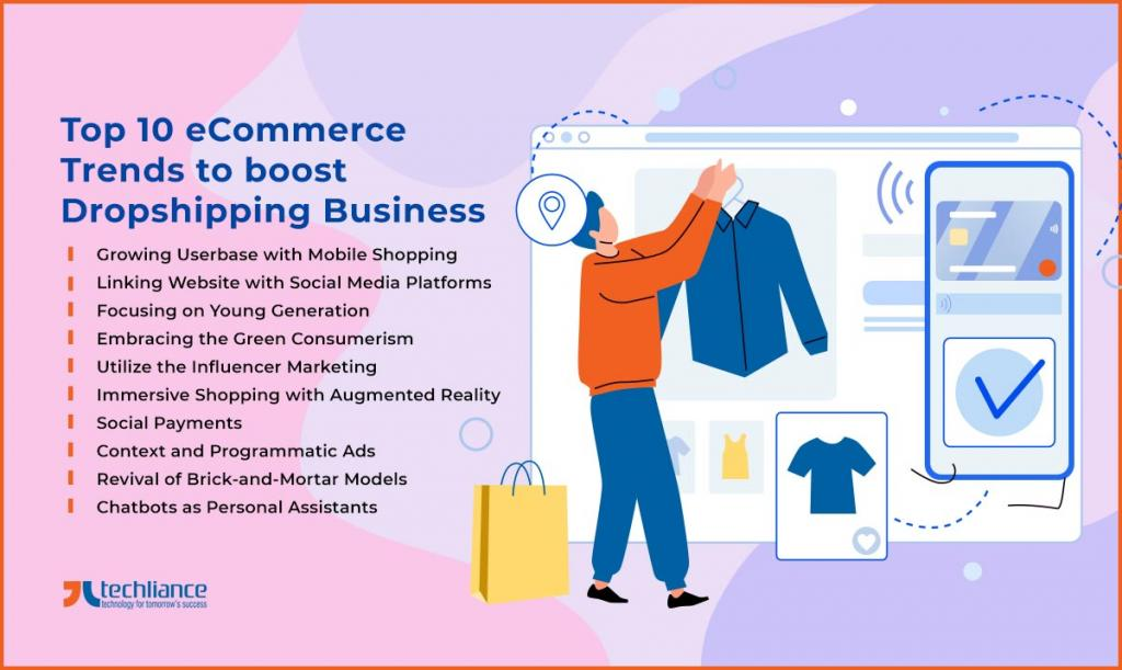 Top 10 eCommerce Trends to boost Dropshipping Business