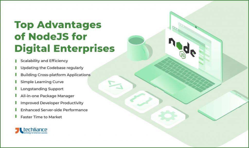 Top Advantages of NodeJS for Digital Enterprises