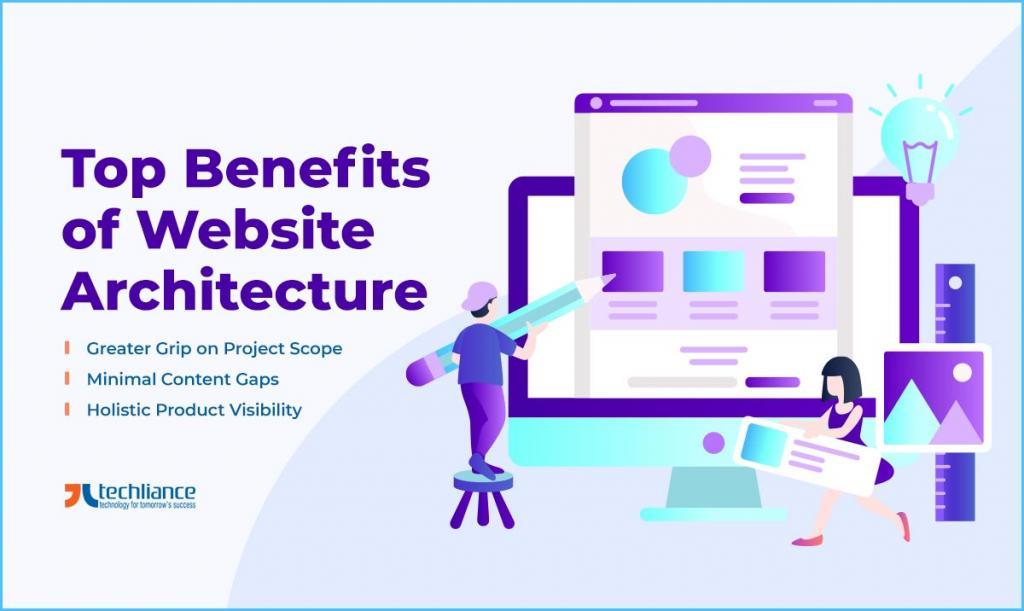 Top Benefits of Website Architecture