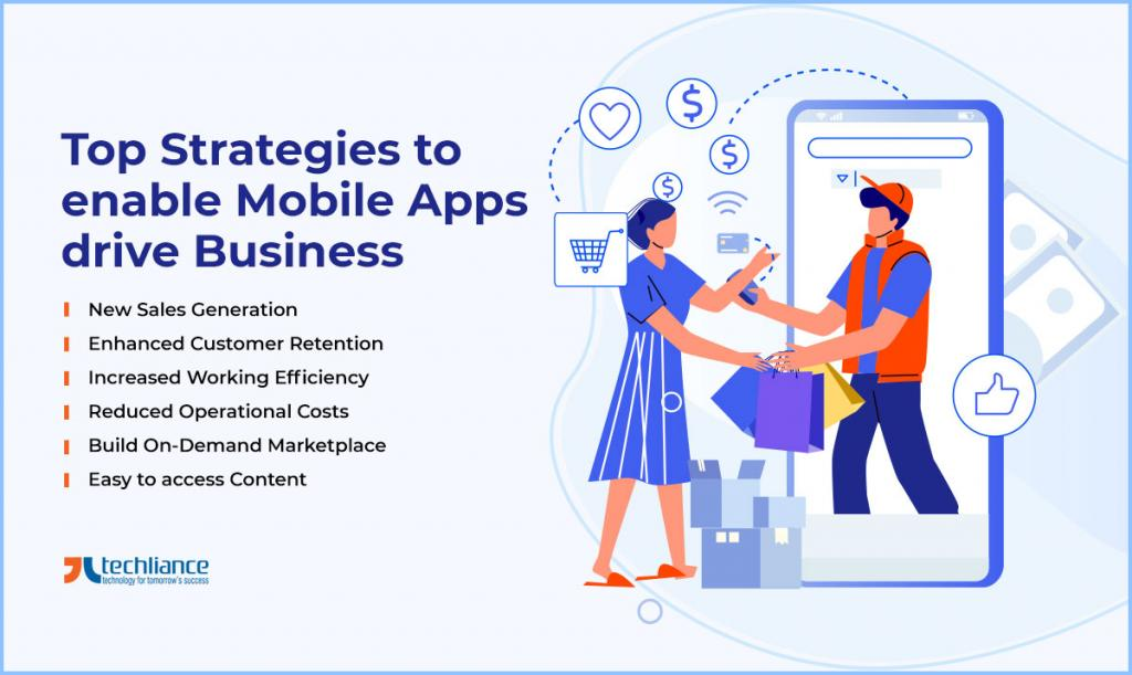 Top Strategies to enable Mobile Apps drive Business
