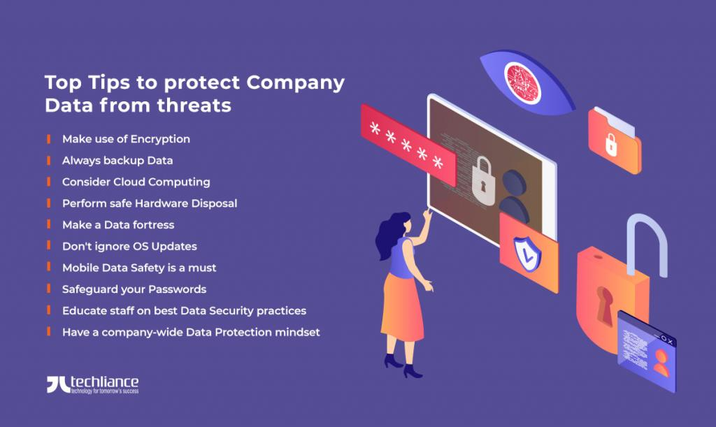 Top Tips to protect Company Data from threats