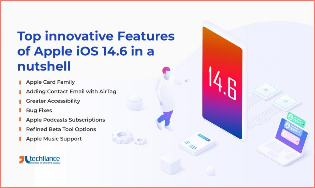 Top innovative Features of Apple iOS 14.6 in a nutshell