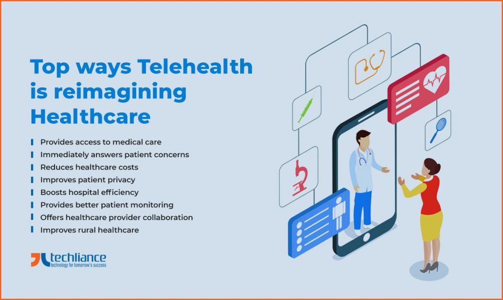 Top ways Telehealth is reimagining Healthcare