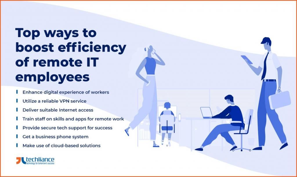 Top ways to boost efficiency of remote IT employees