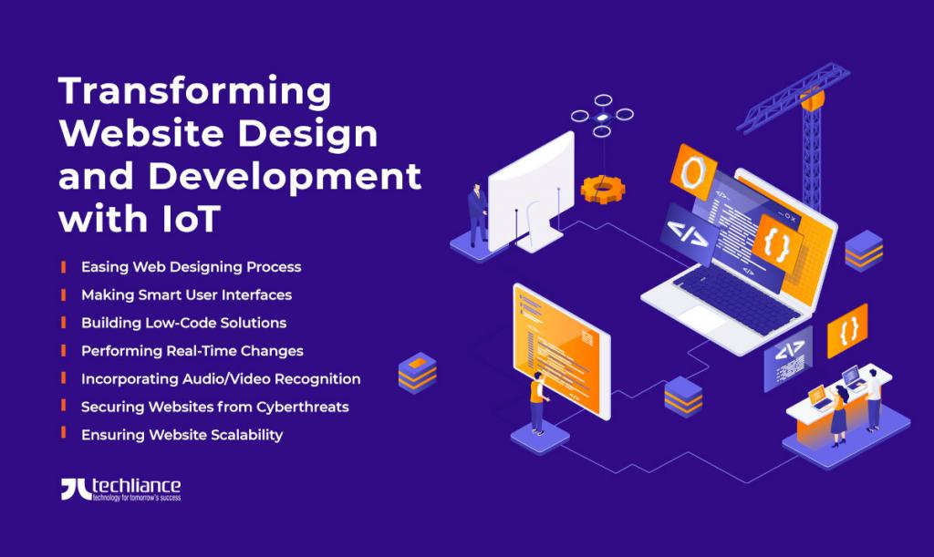 Transforming Website Design and Development with IoT