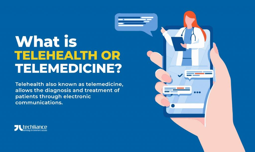 What is Telehealth or Telemedicine